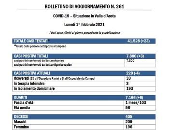 Bollettino 01 Febbraio