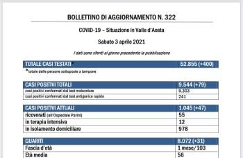 Bollettino 3 aprile