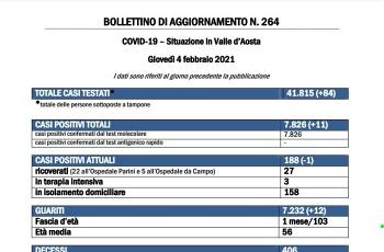 Bollettino 4 febbraio