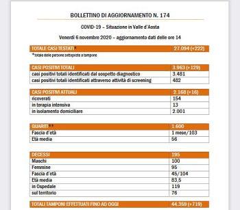 Bollettino 6 Novembre