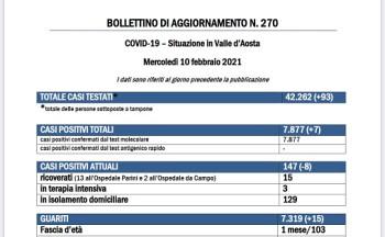 Bollettino 10 febbraio