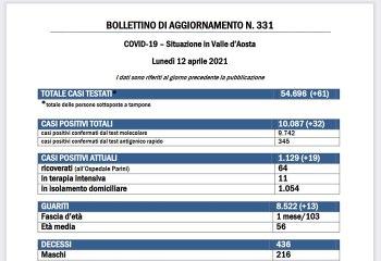 Bollettino 12 aprile