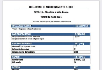Bollettino 21 marzo