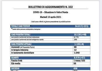 Bollettino 13 aprile