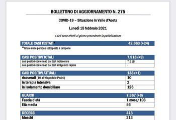 Bollettino 15 febbraio