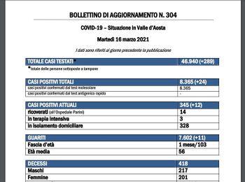 Bollettino 16 marzo
