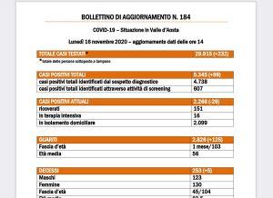 Bollettino 16 novembre