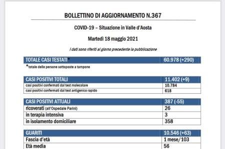 Bollettino 18 maggio