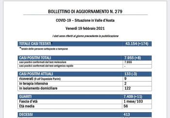 Bollettino 19 febbraio