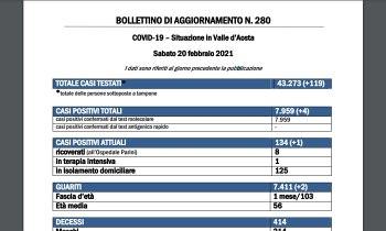 Bollettino 20 Febbraio