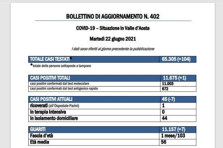Bollettino 22 giugno