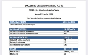 Bollettino 23 aprile