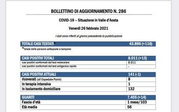 Bollettino 26 febbraio
