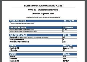 Bollettino 27 Gennaio