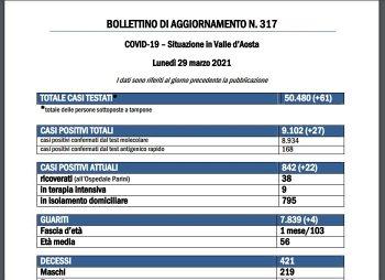 Bollettino 29 marzo