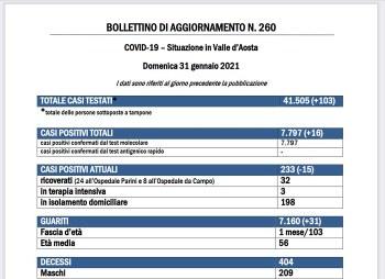 Bollettino 31 Gennaio