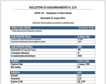 Bollettino 31 marzo