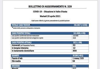 Bollettino 20 aprile