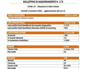 Bollettino 5 Novembre