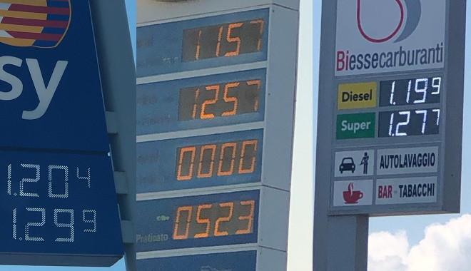 Prezzo del carburante