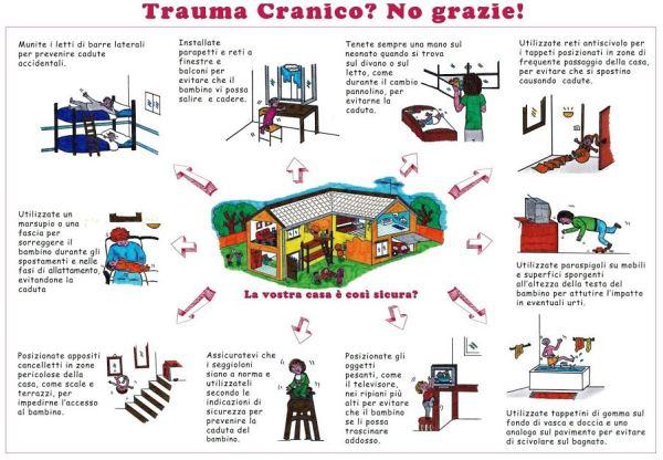 trauma bambino1
